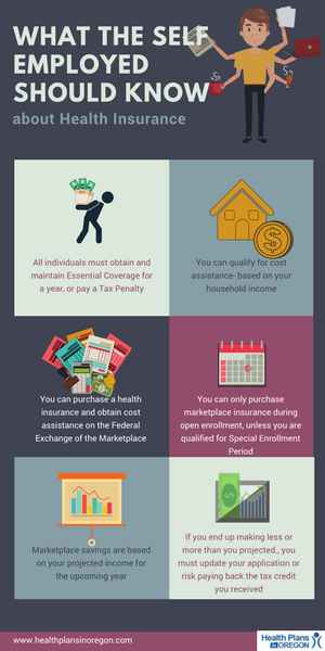 What the Self Employed should know about health insurance ...