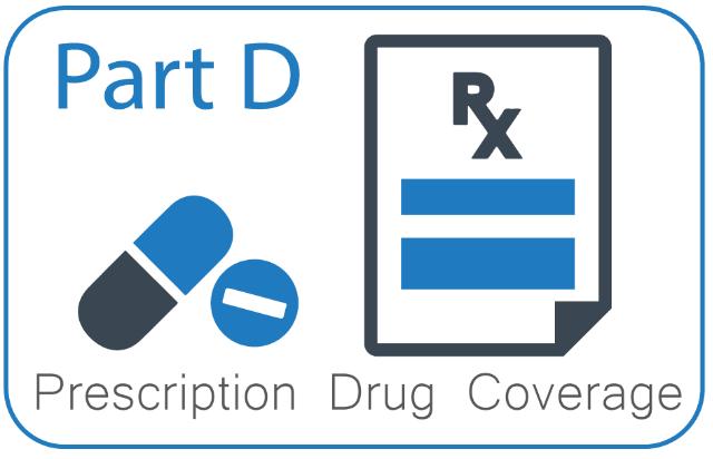 Medicare Prescription Plan Part D
