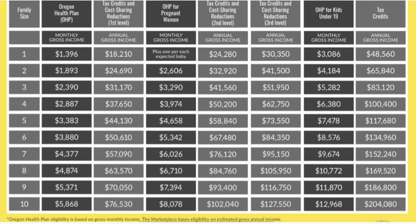 2019-income-eligibility-premium-tax
