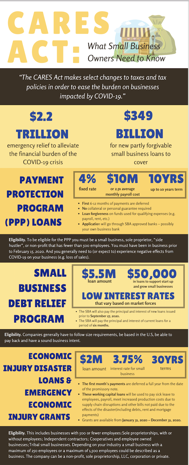 CARES_Act_Ultimate_Guide_To_Federal_Stimulus_For_Small_Business